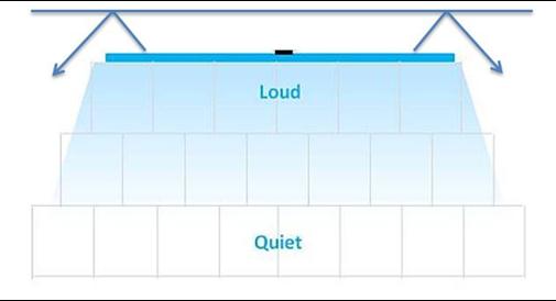 Ceiling Panel Audio