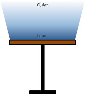 Table Top Audio